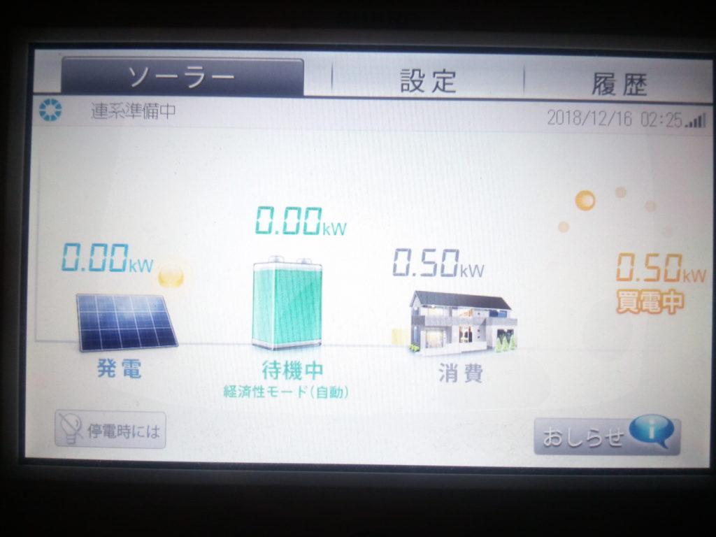 太陽光モニター