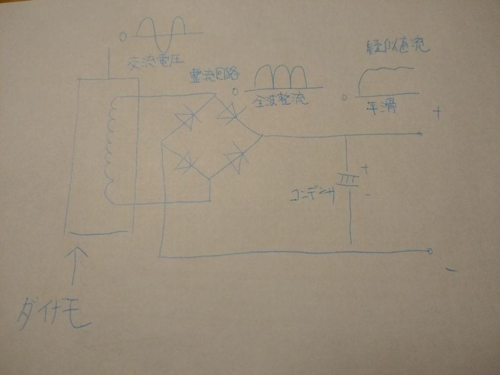 ダイナモ回路図