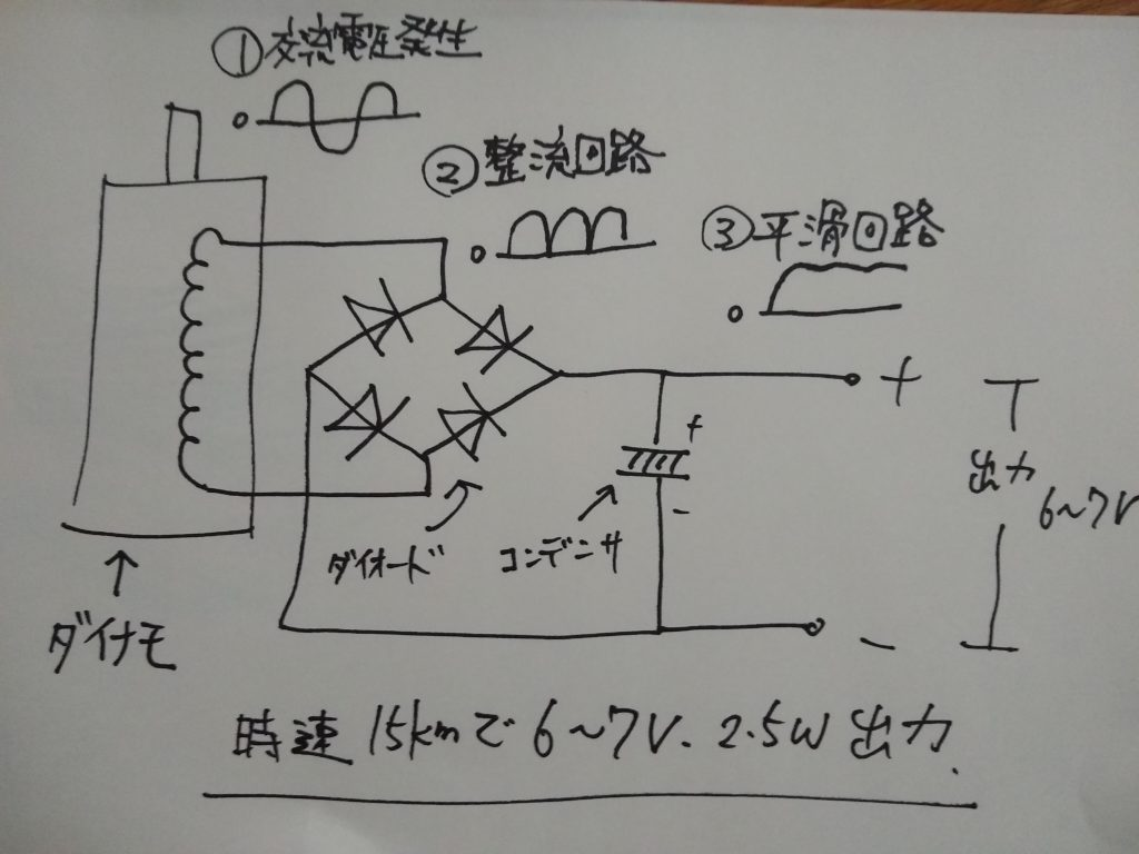 ブロックダイナモ回路図