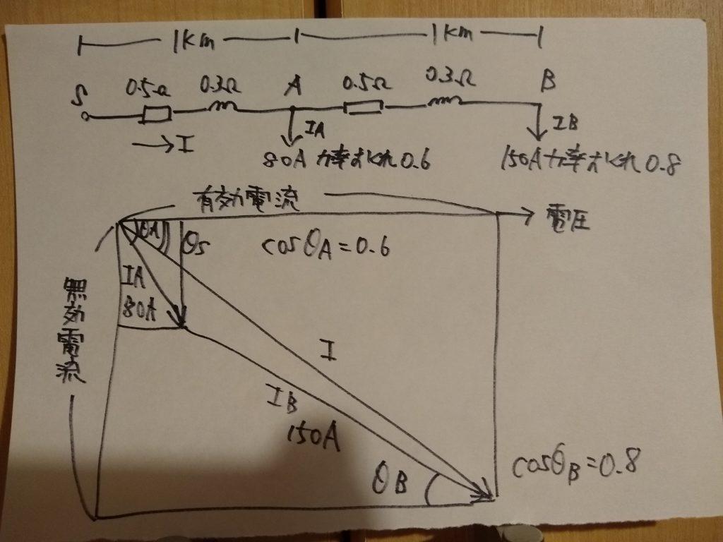 配電の電圧降下計算