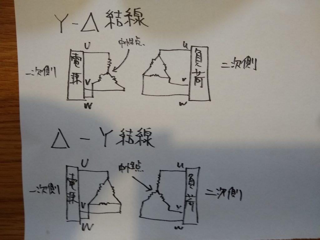 YΔ、ΔY結線