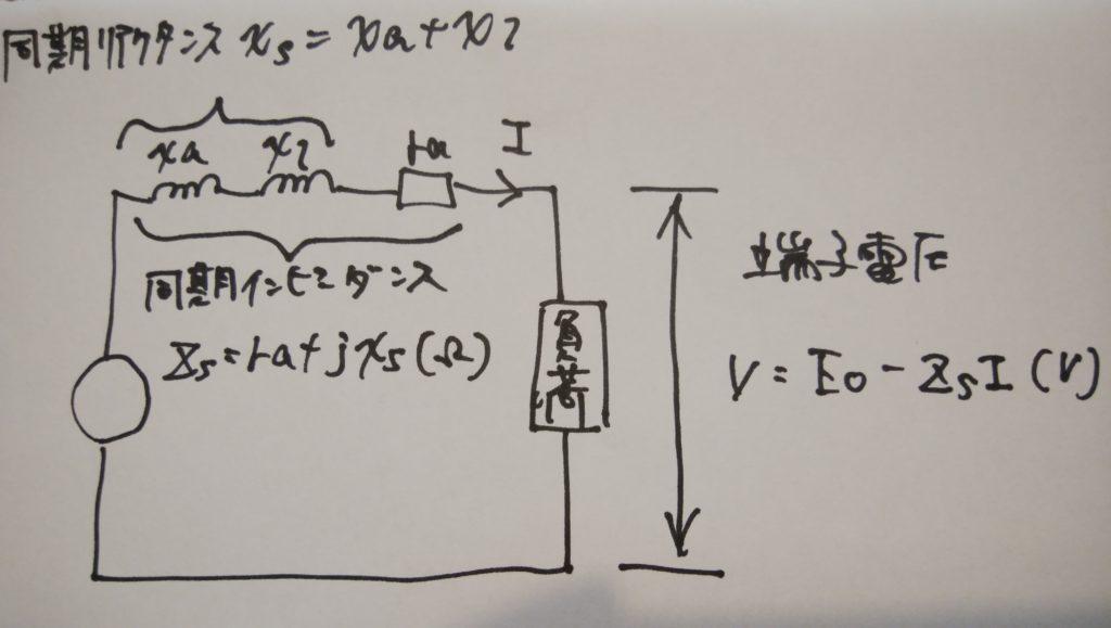 同期発電機の等価回路