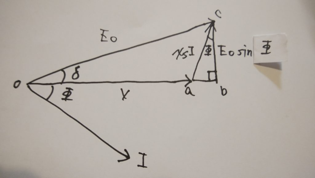 ベクトル図簡略化