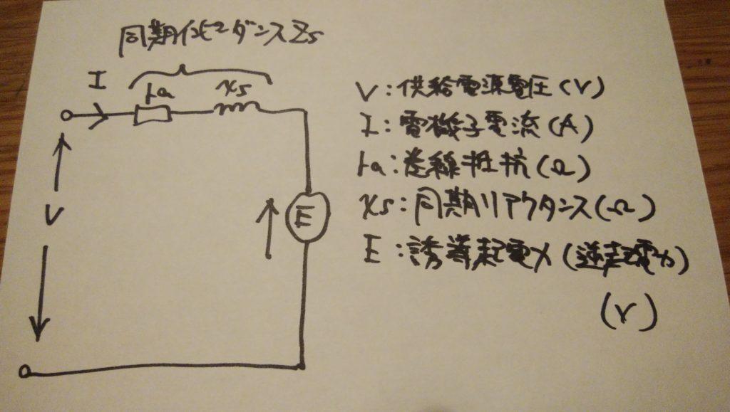 同期電動機1相分の等価回路