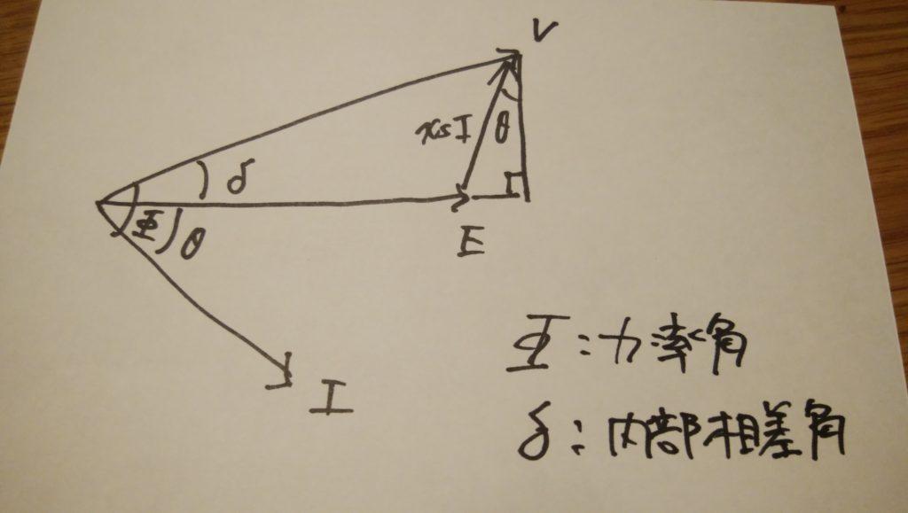 同期電動機ベクトル図