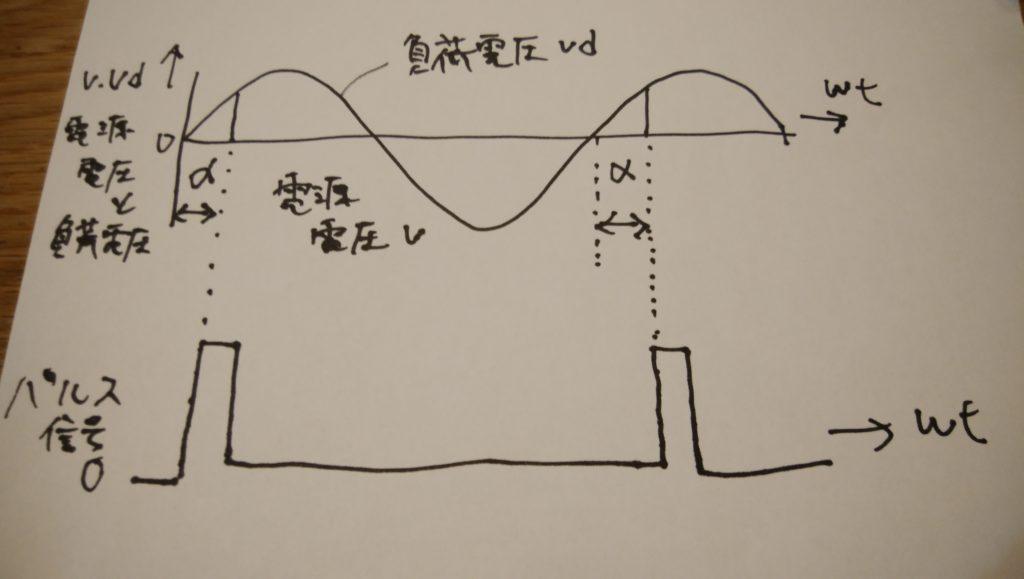 サイリスタ回路波形