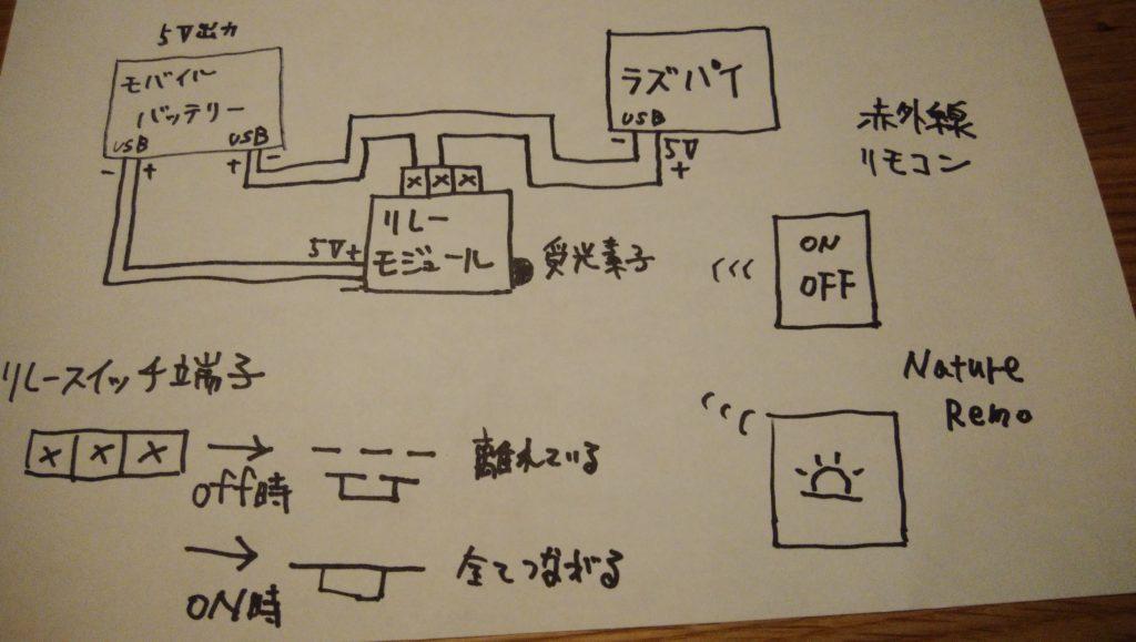 遠隔電源操作回路図
