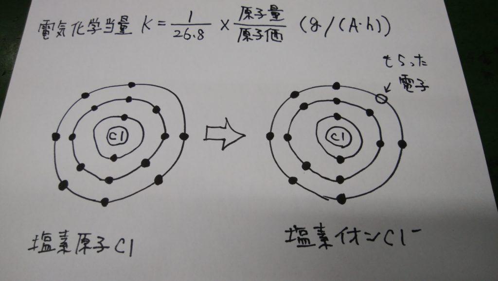 電気化学当量
