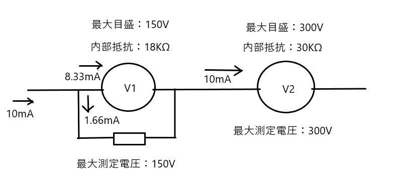 問16計器接続状態bの回路