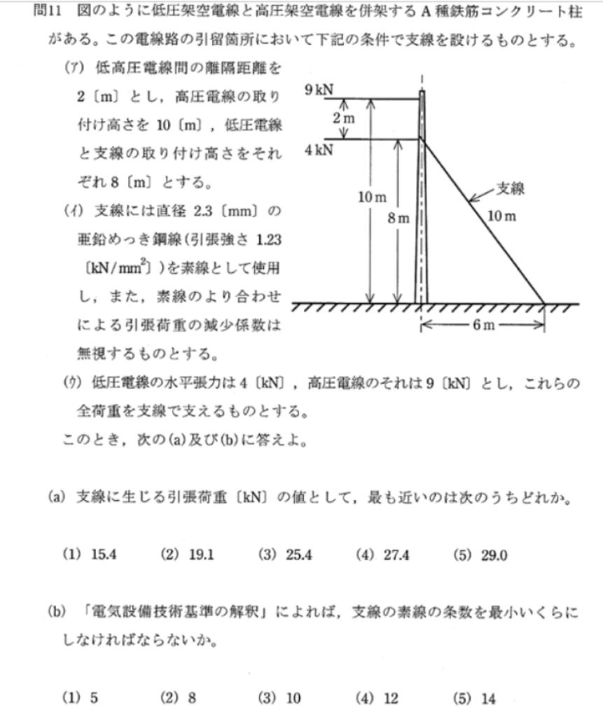 H16 法規引張荷重