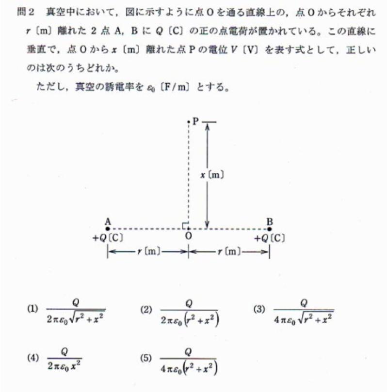静電気の電位合成