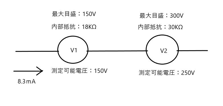 問16計器接続状態