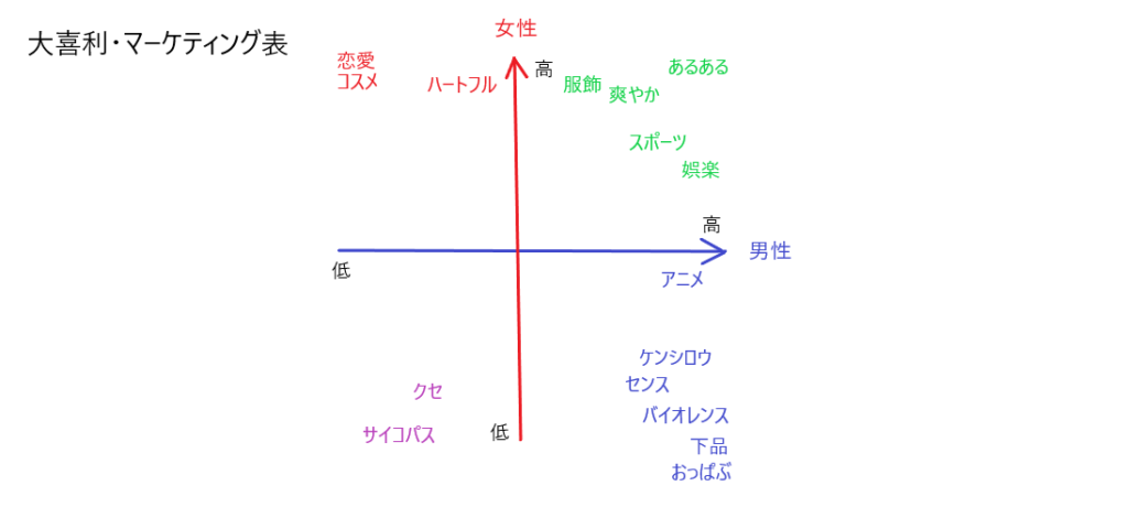 大喜利マーケ4