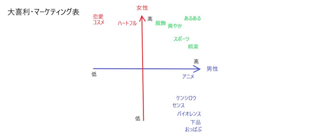 大喜利マーケ3