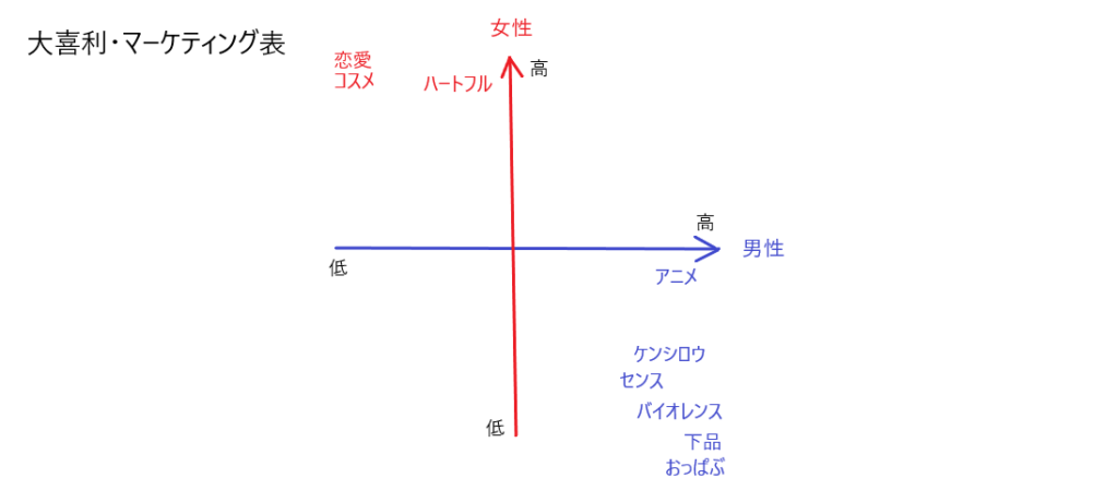 大喜利マーケ2