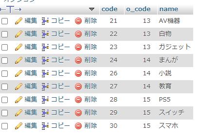 子カテゴリデータベース