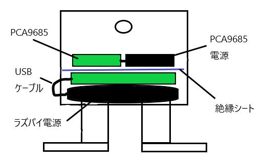 ハードウェア収納